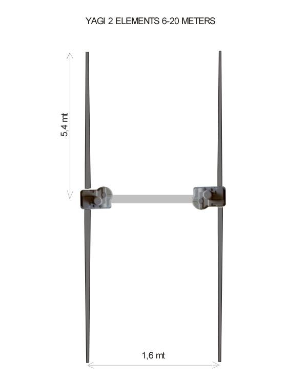Ultra Beam 2 Element Yagi 6-20 Antenna