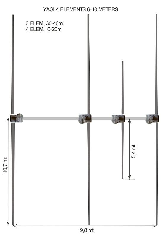 4 Element Yagi 6-40 Metres
