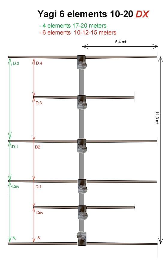 6 Element Yagi 6-20 Meters DX